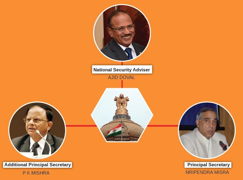 india_ministers
